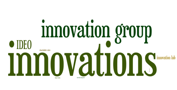 "Abb. 2 : Tag Cloud, Auszug aus Abb.1, Zoom 101 , Begriff ""innovations"" mit 37 Mio. Treffern"